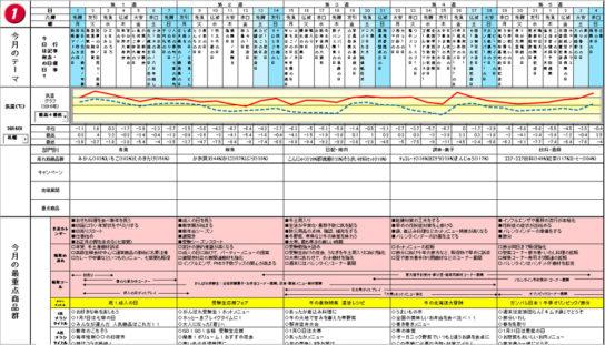 販促カレンダーの一例