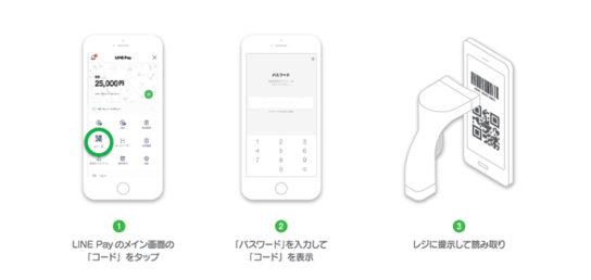 20180227line1 544x258 - ゲオ/グループ1800店舗で「LINE Pay」コード決済導入