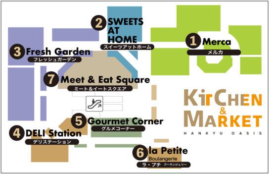 「キッチン&マーケット」は7つのエリアで構成