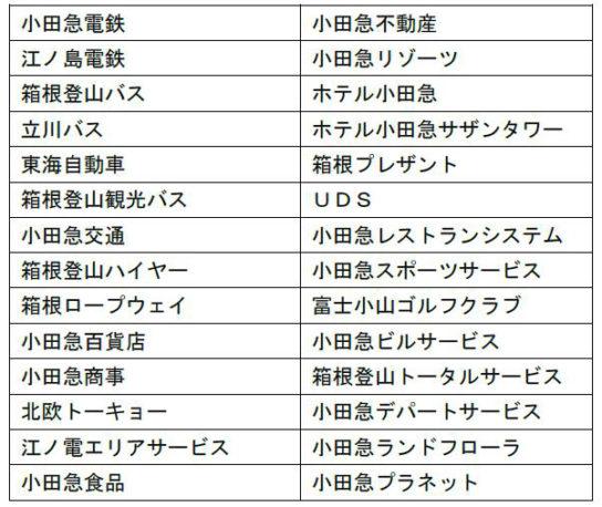小田急グループ参加会社(サービス開始時)