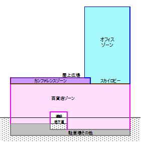 阪神梅田本店が部分開業