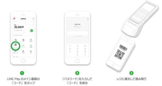 「LINE Pay」コード決済イメージ