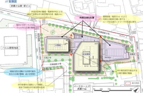 20180510sumitomo2 544x355 - 武蔵小山駅前/総事業費300億円、商業施設・住宅の大規模複合開発