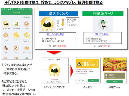 セブン-イレブンアプリの特典例