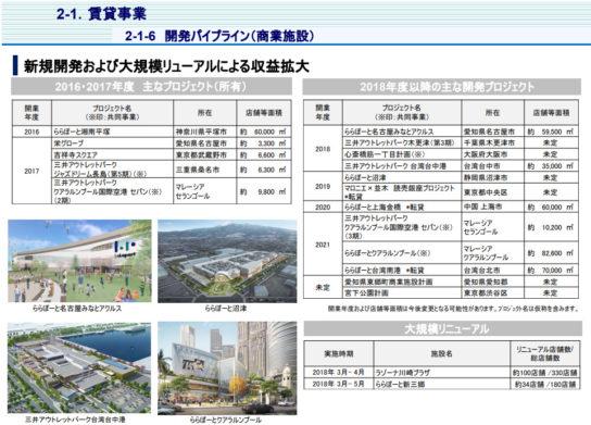 主な商業施設の開発事業