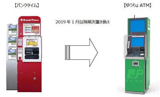 ATMをゆうちょATMに置き換え