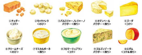 10種のチーズ入りにリニューアル