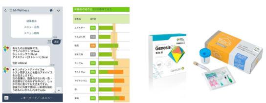 DNA検査・血液検査のキットを無料で提供