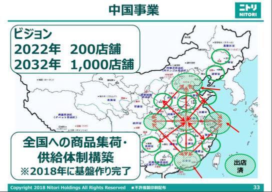 中国事業の出店計画