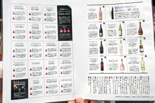 販売するワインの紹介と不採用ワインの評価