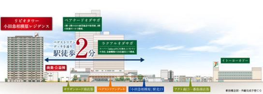 小田急相模原駅前西地区第一種市街地再開発事業