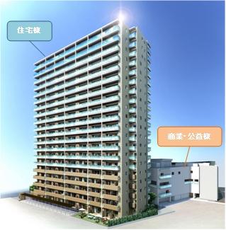 住宅・商業・公益施設を一体的に整備