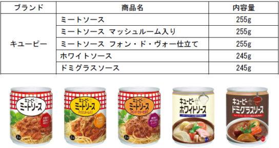 20180726kew1 544x288 - キユーピー/西日本豪雨で缶入りミートソースなど5品販売休止