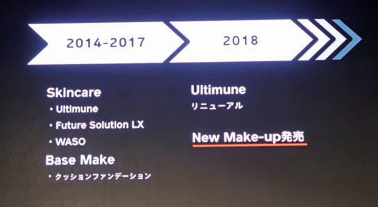「SHISEIDO」ブランドの再生