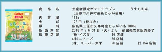 20180803izumi 544x176 - イズミ、カルビー/西日本豪雨被災地のじゃがいも使用のポテトチップス