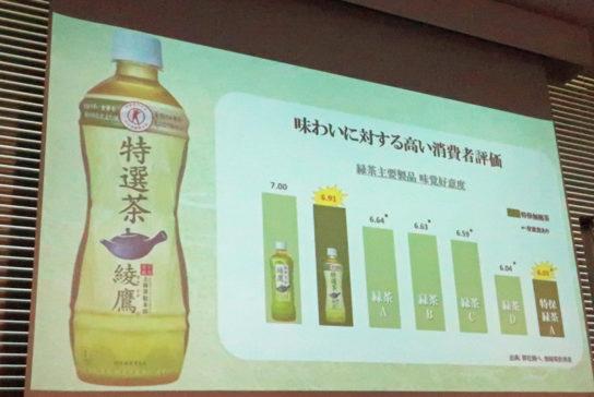 事前の消費者テストでは「綾鷹 特選茶」に高い評価