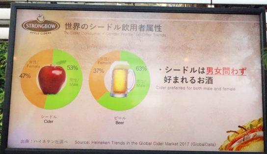 飲用者属性はほぼ男女半々