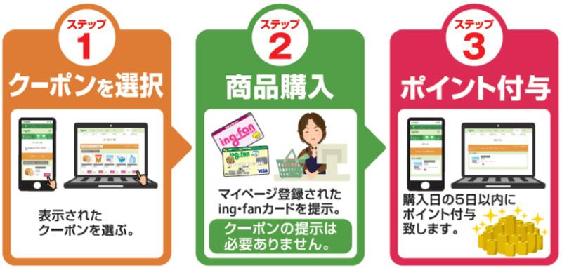 20180827inageya - いなげや/カタリナマーケティングと共同でアプリのクーポン開始