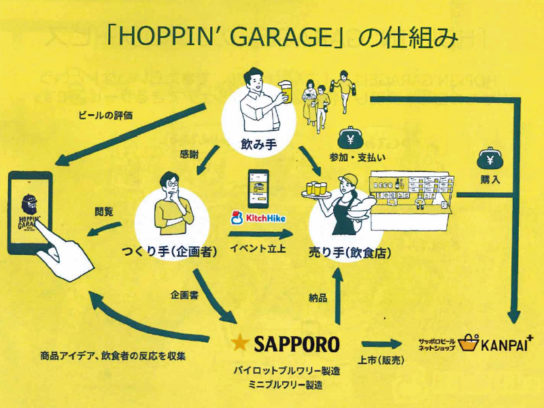 HOPPIN'GARAGE