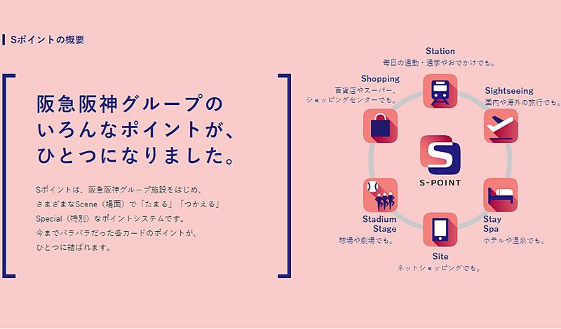 20181105kansai - 関西スーパー/兵庫県27店で阪急阪神の「Sポイント」導入