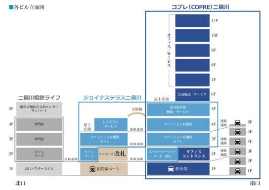 二俣川駅の地域に誇るランドマーク