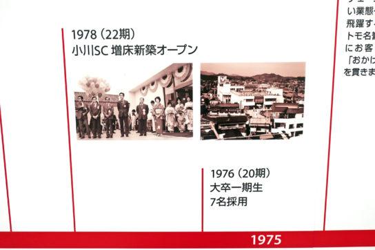 1976年大卒一期生7人採用