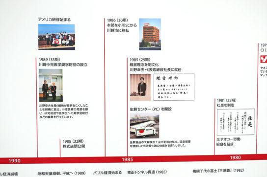 1985年川野幸夫氏が社長に就任