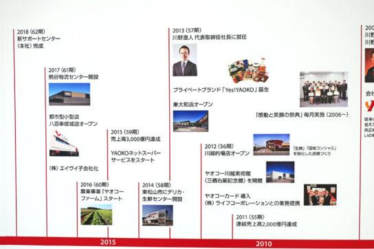 2013年川野澄人氏社長に就任
