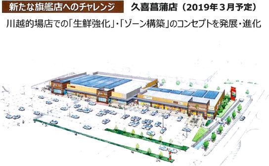 ヤオコー久喜菖蒲店のイメージ
