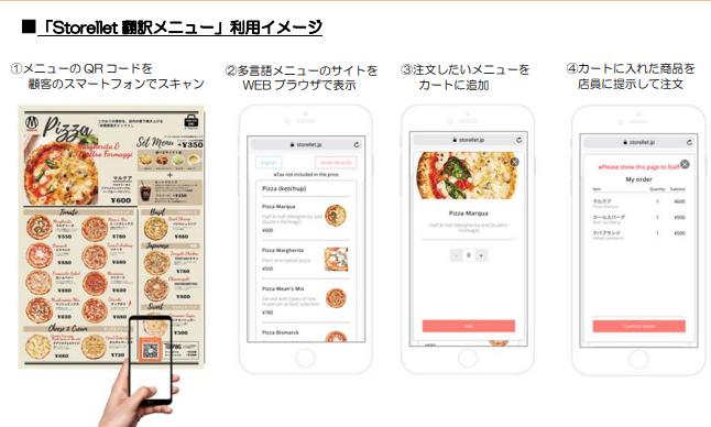 20181122satudora - サツドラグループ/飲食店向け「ストアレット翻訳メニュー」販売開始