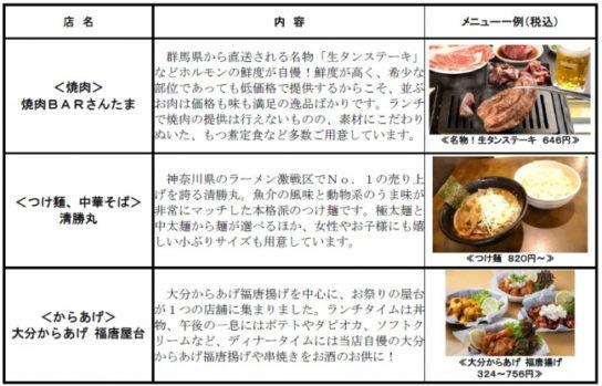 20181128keio2 544x349 - 京王/「フレンテ南大沢(新館)」5階刷新、こだわり飲食店展開