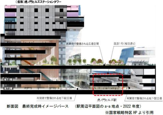(仮称)虎ノ門ヒルズステーションタワー