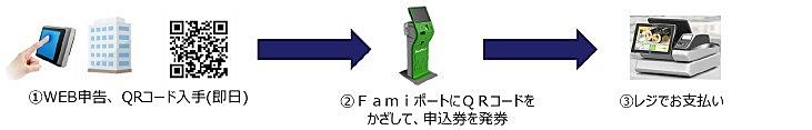 20181219fami1 - ファミリーマート/「Famiポート」で国税納付サービス開始