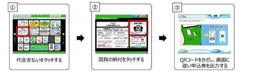 Famiポートの操作方法