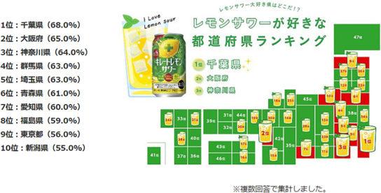 レモンサワーを好きな都道府県ランキング