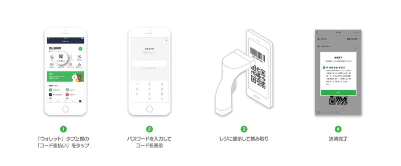 20181225line - セイコーマート/全店に「LINE Pay」導入