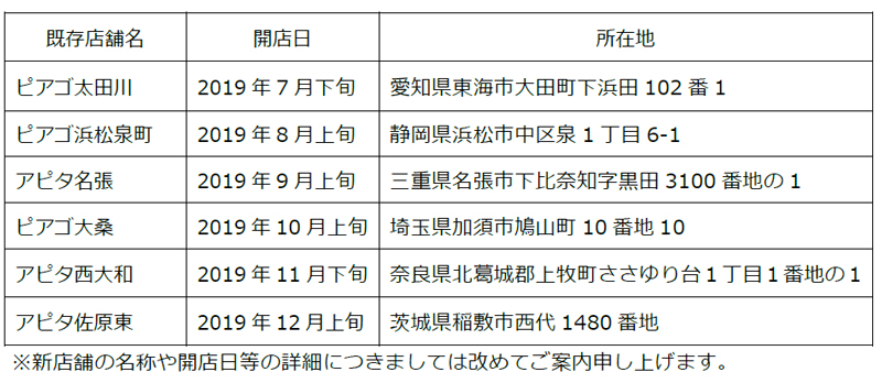 ドンキ ユニー 2019年 アピタ ピアゴ 6店をダブルネーム業態に