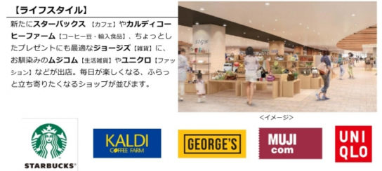ライフスタイル系の店舗も新規出店