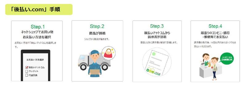 20190125cox - コックス/オンラインストアに後払い決済を導入