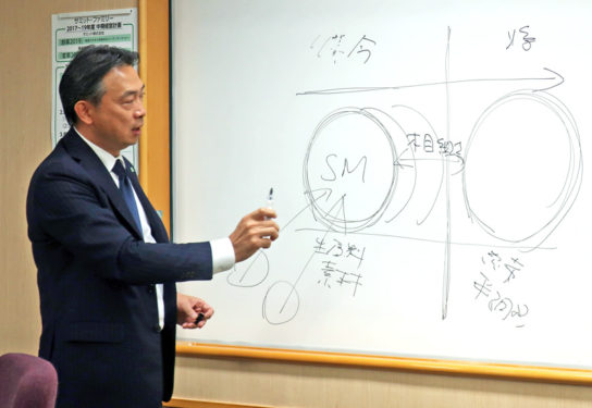 食品スーパーの現状と未来を解説する竹野社長