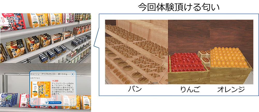 20190214nec1 - NEC/香りが体験できるEC対応のVRシステム開発