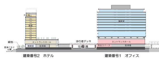 オフィス・商業・ホテルの複合施設
