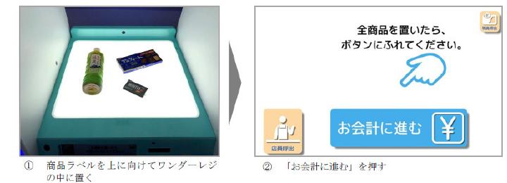 20190307po1 - ポプラ/生活彩家・貿易センタービル店に「無人AIレジ」導入