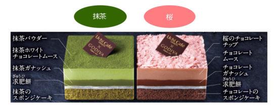 「桜」と「抹茶」をテーマにした