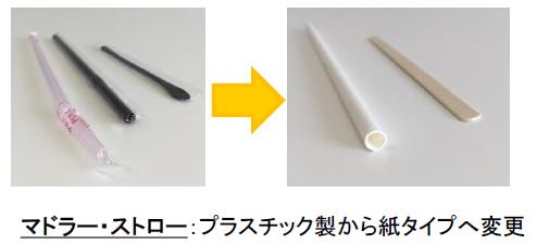 ストローをプラスチック製から紙タイプに