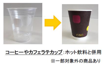 プラスチックカップの使用を削減