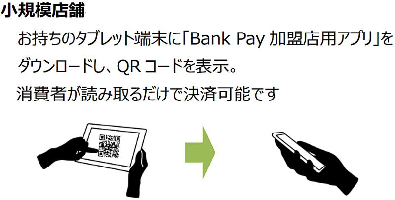 20190422bank - Bank Pay/最大1000以上の金融機関が対応、今秋にサービス開始