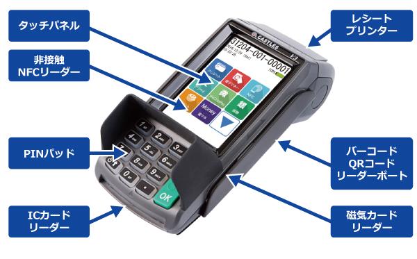 20190425tenma1 - 天満屋ストア/マルチ決済端末、カード申込電子化システムを導入