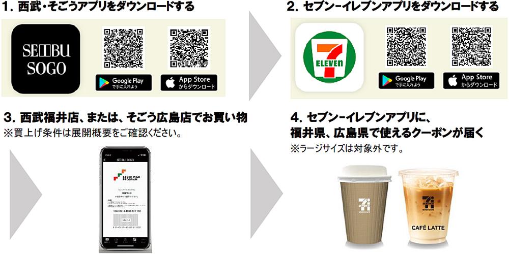 20190509sogo - そごう・西武/セブンイレブンアプリで初の相互プロモーション