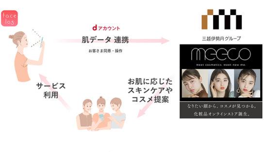 三越伊勢丹の化粧品のオンラインストアとも連携